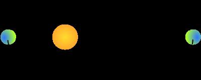 Vị trí 1 : Trái Đất ở điểm viễn nhật (aphelion), Vị trí 2 : Trái Đất ở điểm cận nhật (perihelion), 3 : Mặt Trời. Hình ảnh minh họa bởi Pearson Scott Foresman.