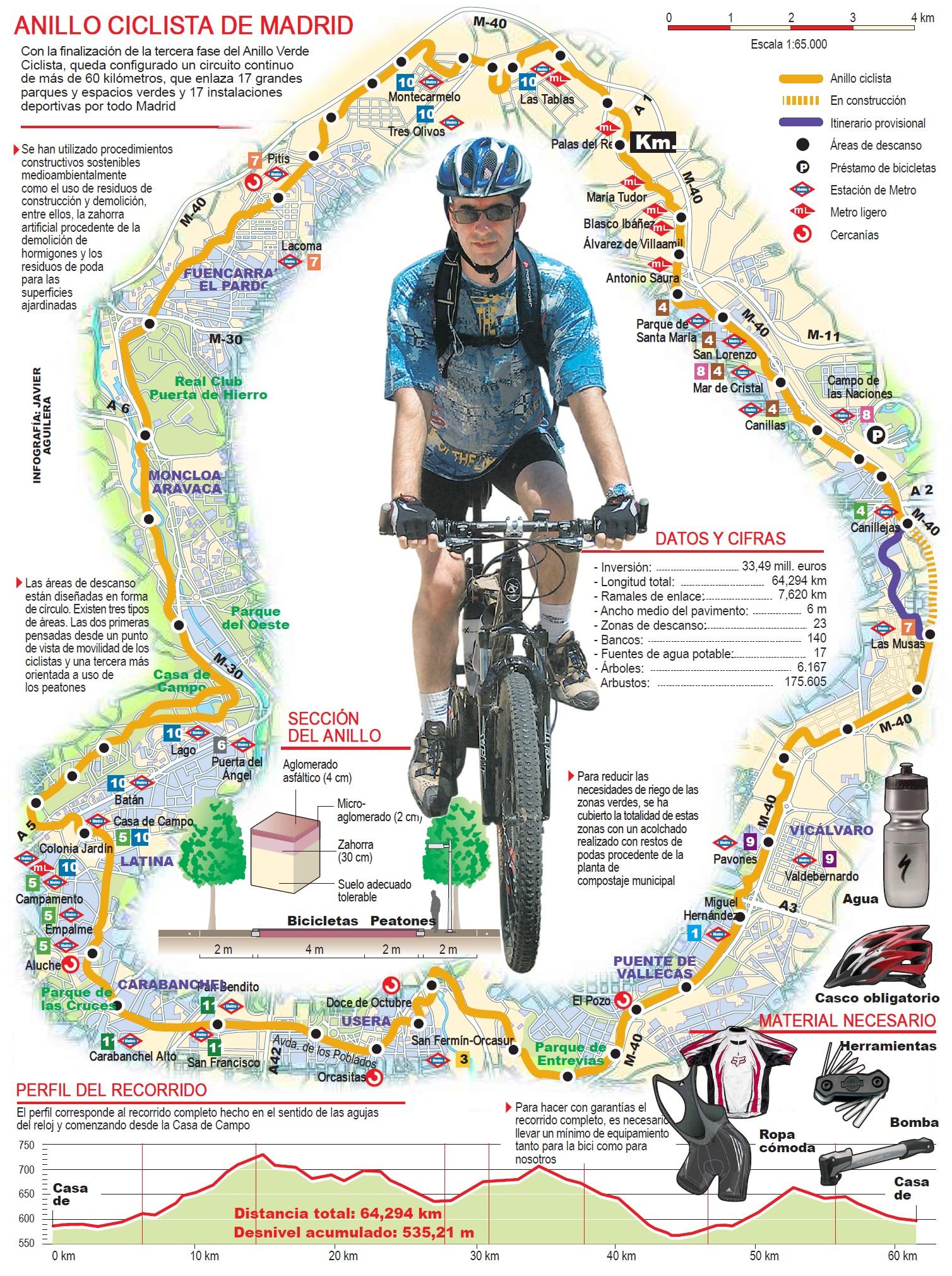 Nuevo estadio club atl tico de madrid accesos nuevo estadio - Anillo verde ciclista madrid mapa ...