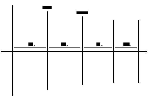 Document adapun diagram untuk bagian penerima ini ditunjukkan oleh gambar 318 blok diagram ccuart Image collections