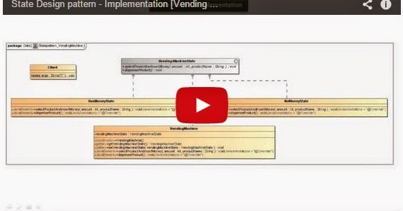 Java ee state design pattern implementation vending for Object pool design pattern java example