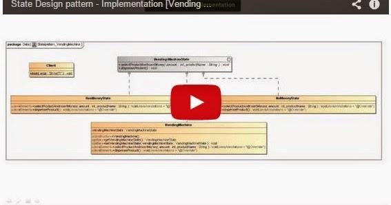 Java ee state design pattern implementation vending for Pool design pattern java