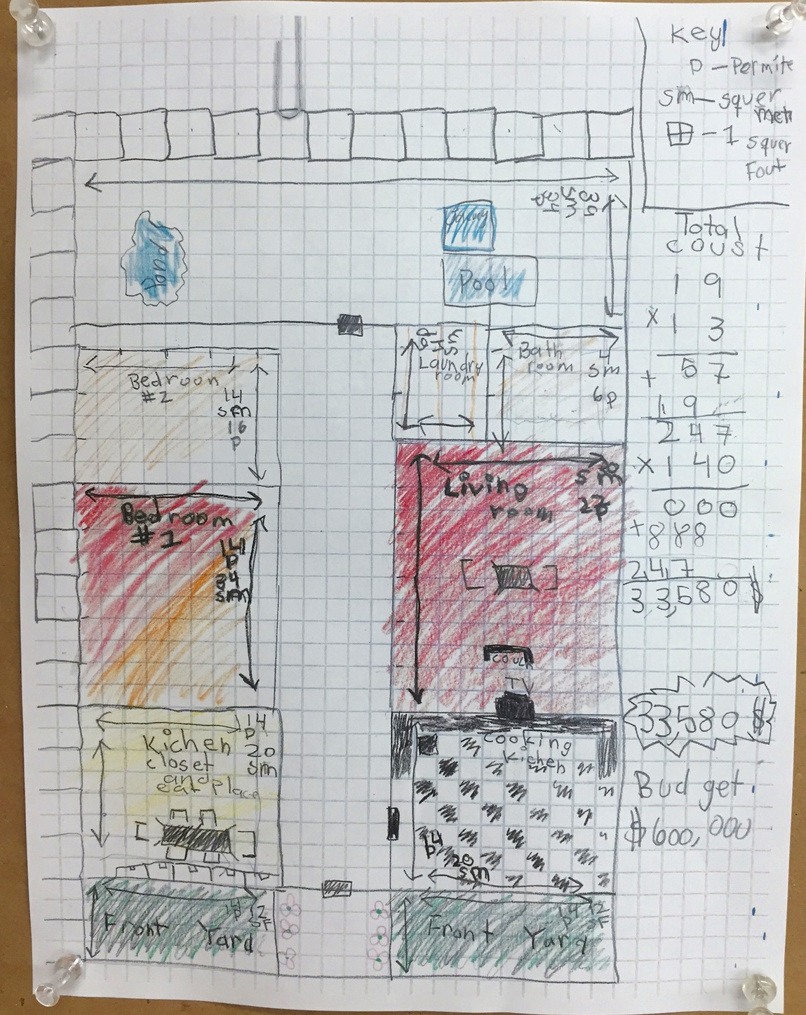 Dream house math project