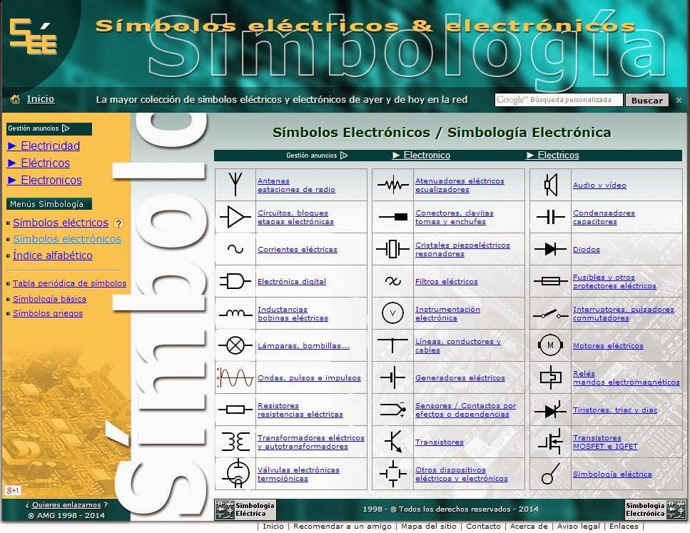 Menú de símbolos electrónicos