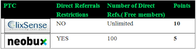 clixsense vs neobux direct referrals