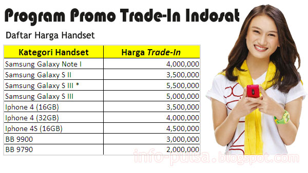 Program Promo Trade-In Indosat