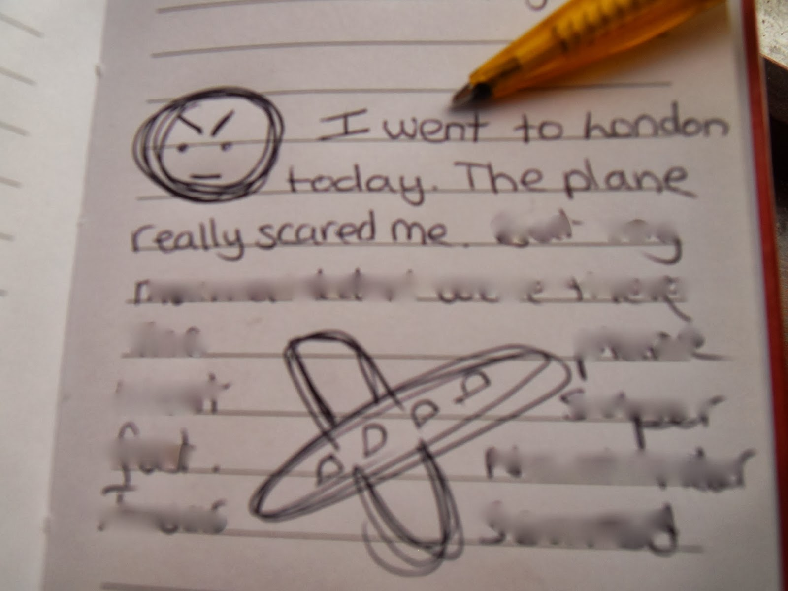 Forum on this topic: How to Write in Your Diary at , how-to-write-in-your-diary-at/
