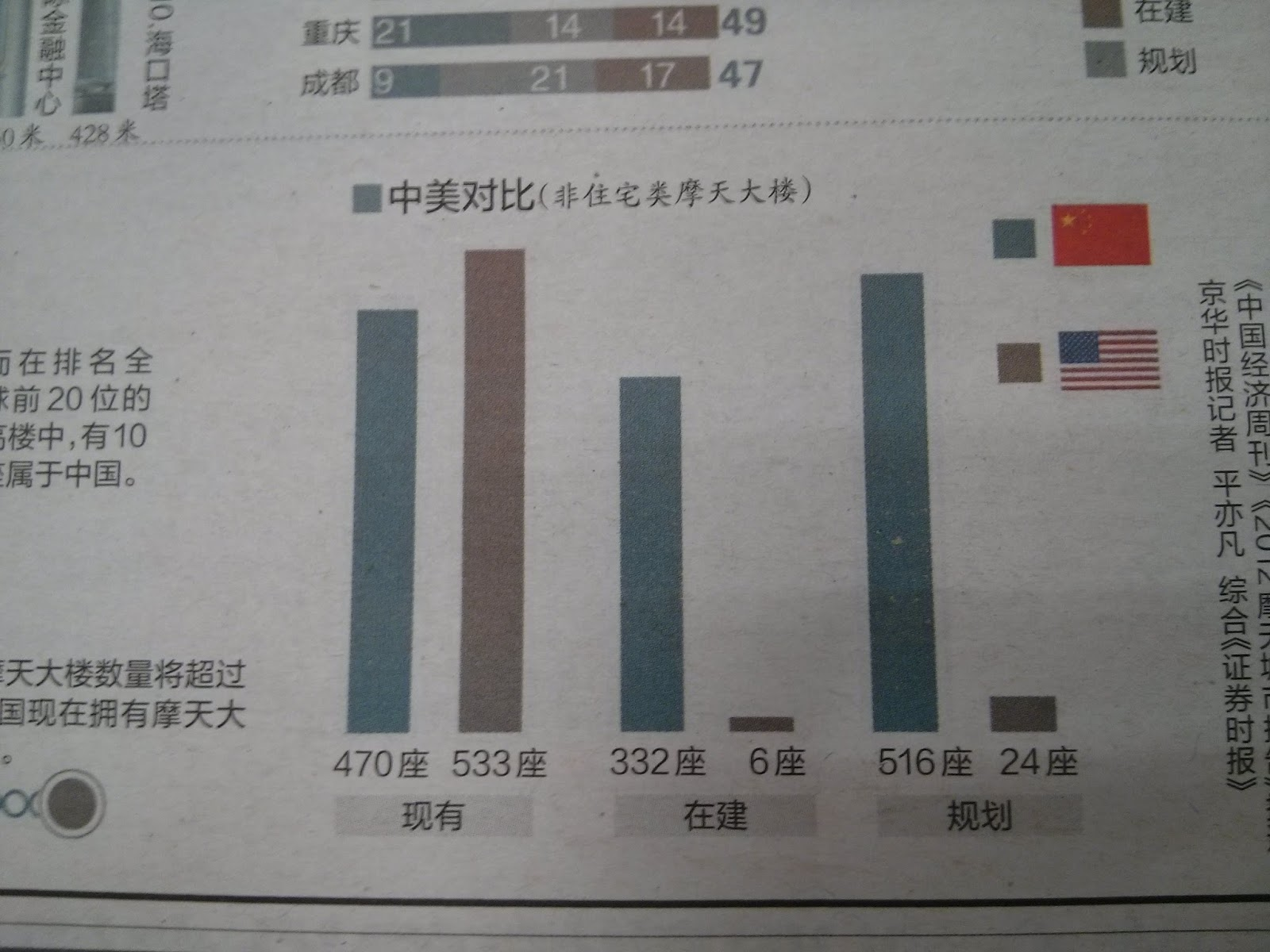 Investing in Chinese Stocks—投资大中华地区股市: August 2013