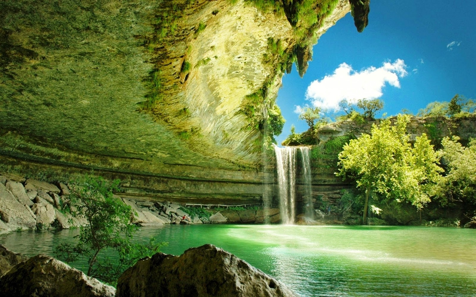 Full HD Natural Cave Waterfall View Nature Backgrounds