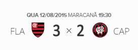 O placar de Flamengo 3x2 Atlético-PR pela 18ª rodada do Brasileirão 2015