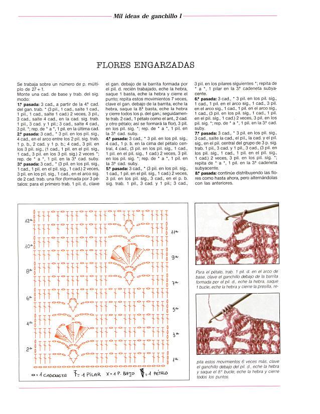 El Baul de Crochet y Telar: como hacer flores engarzadas en crochet ...