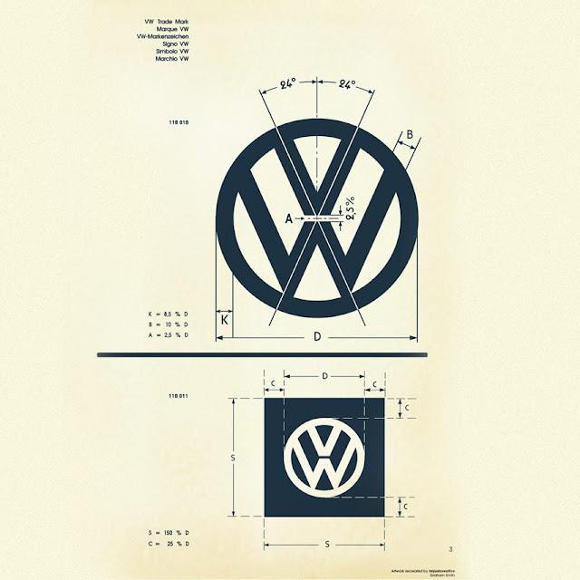 Matemática por trás do logo da Wolkswagem
