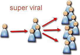 viral marketing, marketing viral, word press, internet viral marketing, viral marketing online, online marketing viral, marketing