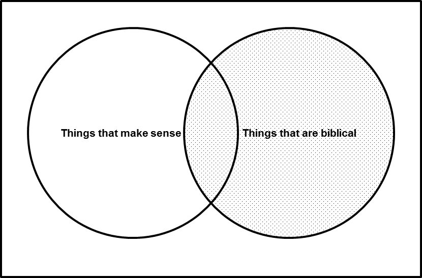Venn Diagrams All In For Jesus
