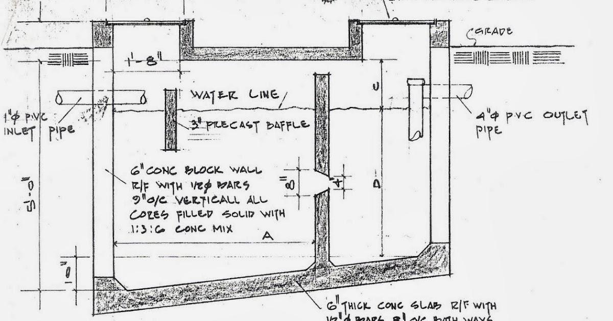 Civil At Work Septic Tank And Soak Pit