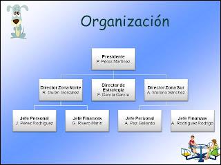 PowerPoint. Utilizar patrones de diapositivas, practicar las transiciones entre diapositivas