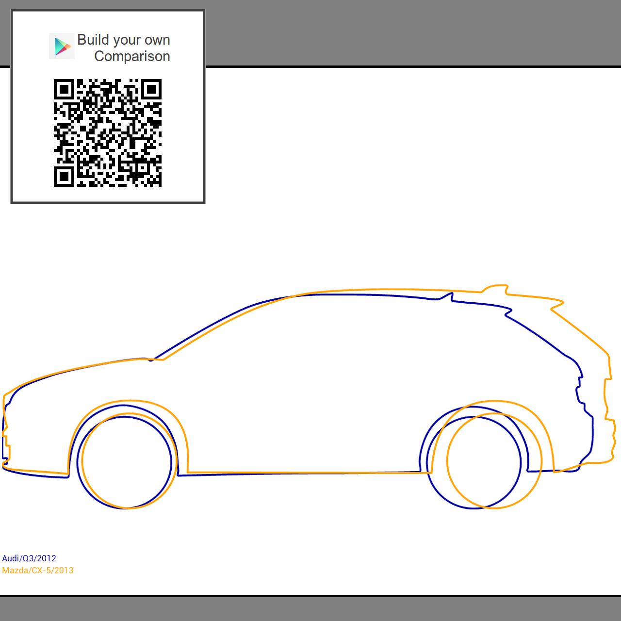 Mazda cx 5 2013 vs audi q3 2012 compare dimensions