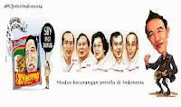 Modus kecurangan pemilu legislatif dan eksekutif