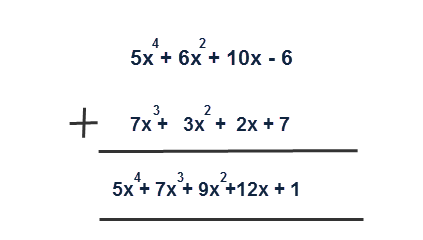 Addtion of two polynomials