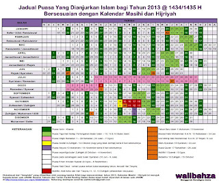 jadual puasa wajib dan sunat 2013