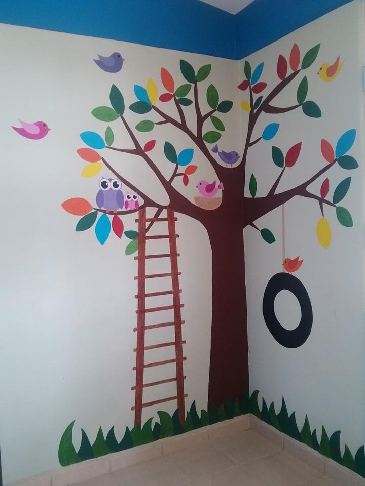 Educaci n art stica artes visuales y teatro unidad iii for Cuanto cobrar por pintar un mural