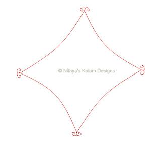1 Navagraha Kolam | Raghu Bhagavan | Saturday
