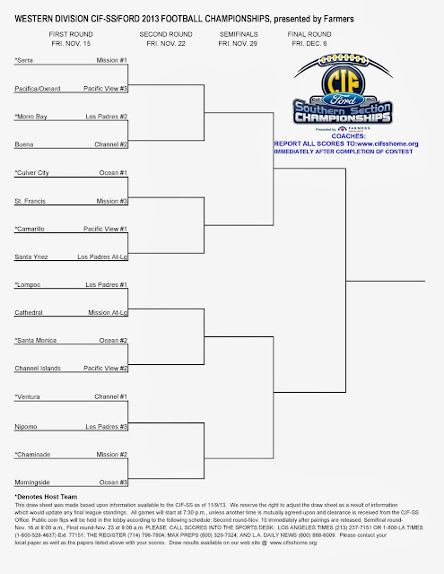 Cif Football Brackets Southern Section 2014 Cif Ss 11 Man Football Playoff Brackets Ie Sports