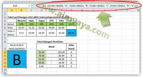 Gambar: Rumus penentuan Grade Nilai Akhir di Excel yang fleksibel