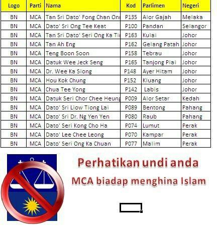 http://3.bp.blogspot.com/-kW9jX7bShxU/UIV30ocxXeI/AAAAAAAACZY/faovSXzIF9s/s640/Kerusi2+MCA+yang+Wajib+Diboikot+oleh+Orang+Islam.jpg