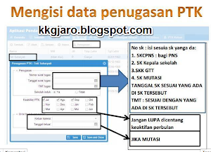 SK Penugasan Bagi PTK Pada Dapodikdas 2013