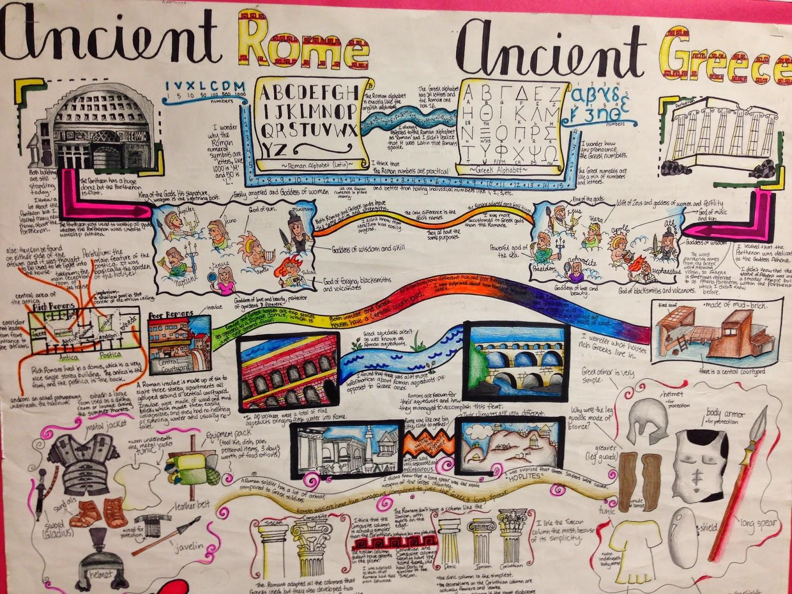 Ancient greece versus ancient rome comparison posters