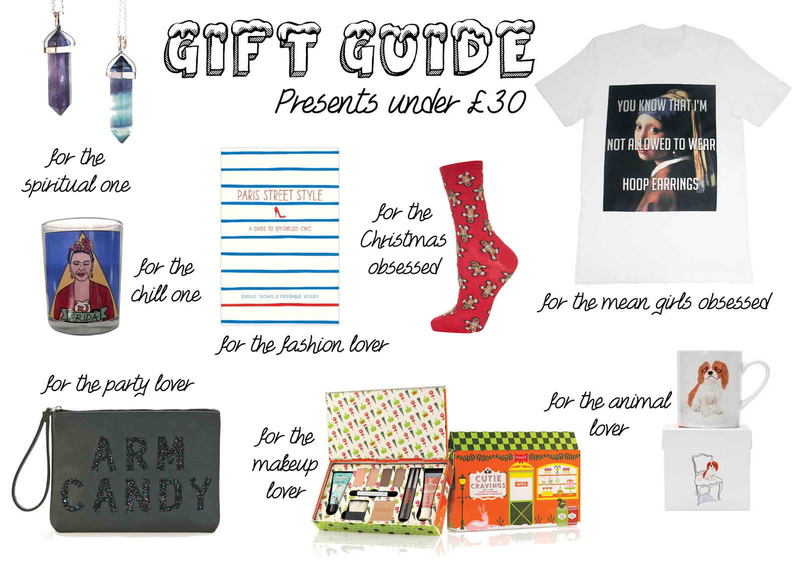Christmas gift guide 2014; presents under £30 including crystal necklaces, fashion books, glitter clutch bags, dog mugs, benefit makeup gift sets, socks and a mean girls t-shirt