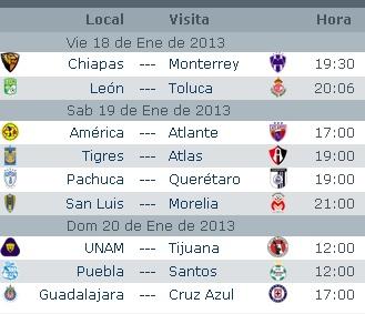 Veracruz vs Tijuana 1-1 Jornada 9 Clausura 2014 Liga