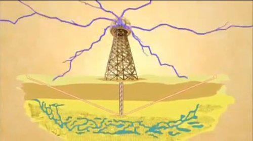 تفاصيل المولد الكهربائي للطاقة الحرة والذي حققه نيكولا تسلا
