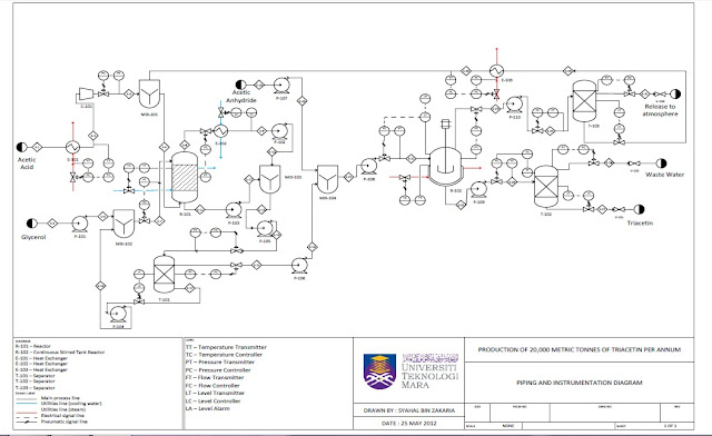 piping and instrumentation diagram visio   juanribon, wiring diagram