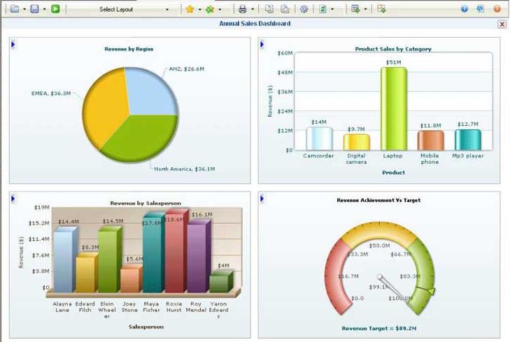 banking dashboard templates - b squeda y gesti n de la informaci n y recursos multimedia