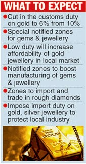 Custom Duty on Gold will be Reduced From 10% to 6%