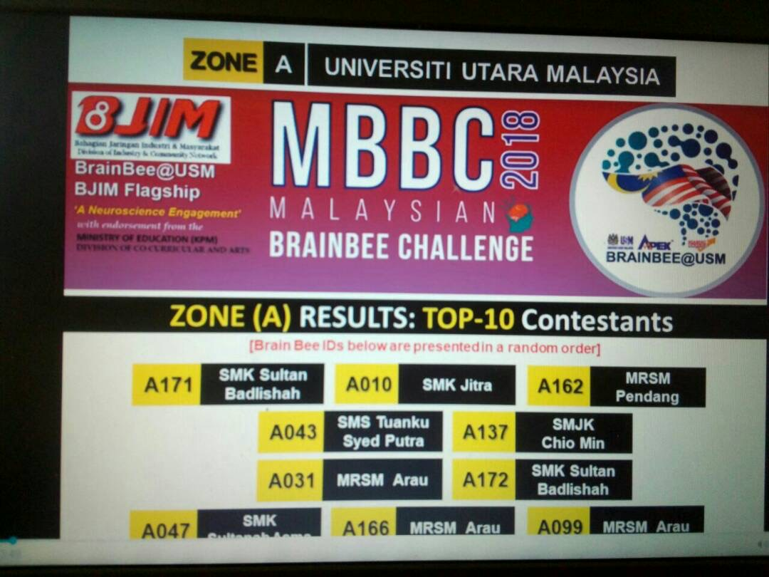 MBBC MALAYSIAN 2018