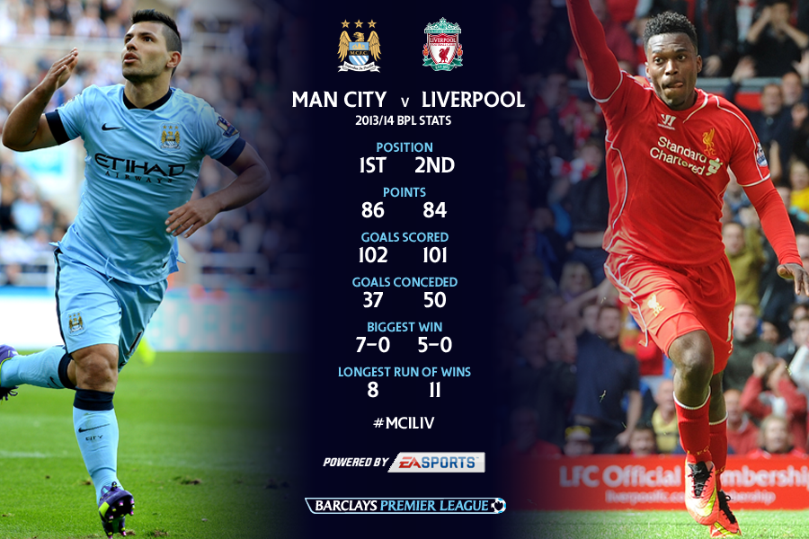 Liverpool, Manchester City, Arsenal, Everton, Premier League, angol labdarúgó-bajnokság, sport, futball,