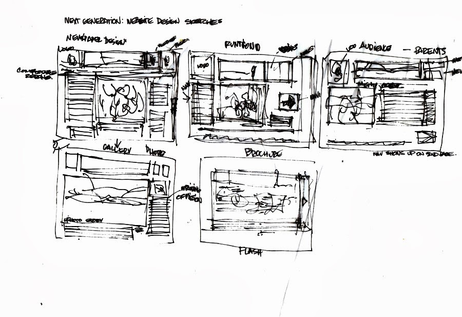 NGN Web sketches
