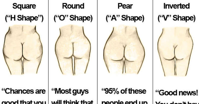 KNOW WHAT THE SHAPE OF YOUR BUTT SAYS ABOUT YOUR HEALTH