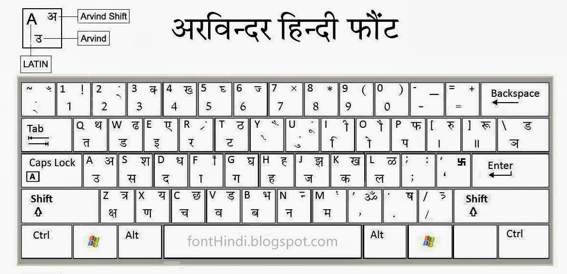 Arvinder Hindi font keboard layout