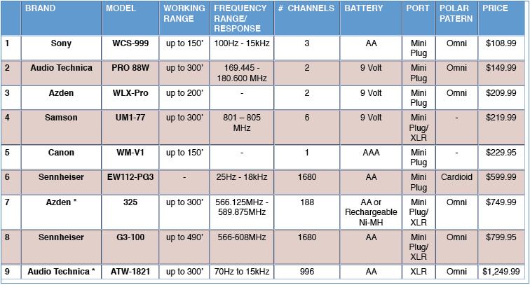gopro hero 4 comparison chart pdf