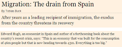 Migration Flows In Spain
