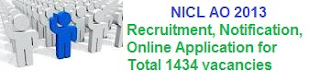 NICL AO (Administrative Officer) Online Application 2013 for 1434 Vacancies