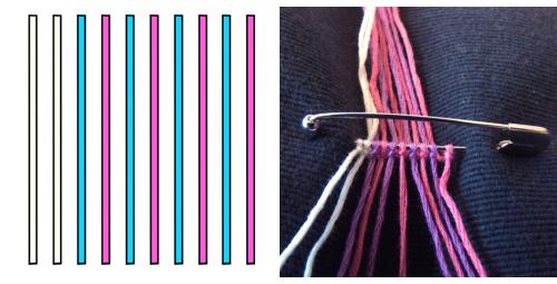 indiqué ci,dessous (super technique pour démarrer découverte sur le blog de CHIBI). Les nœuds coulants sont facile à défaire une fois le bracelet fini.