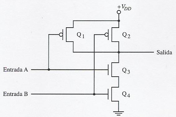 Circuito Nand : Circuitos de electronica cmos