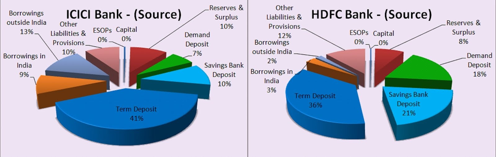 Hdfc forex exchange rate