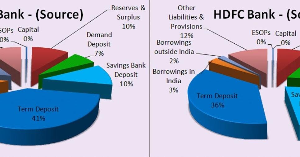Hdfc bank nri forex rates