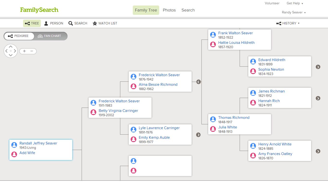 Tracing LDS Ancestors Genealogy - FamilySearch Wiki