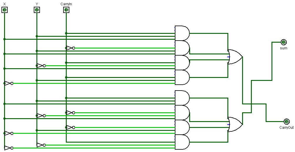 Thorce Labs: Building a 8 bit binary adder